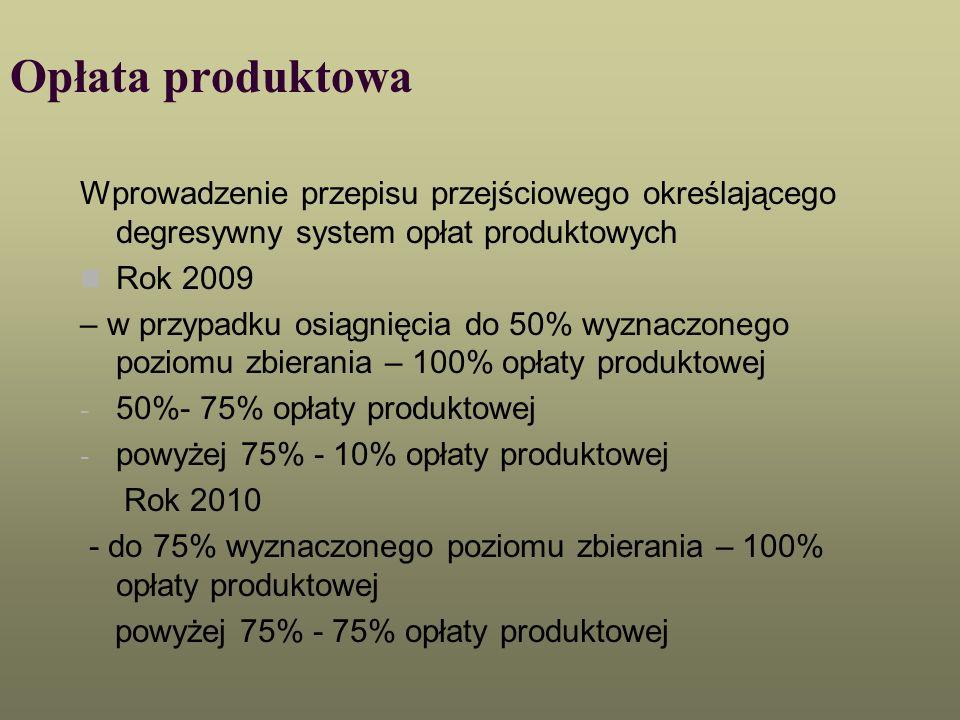 Opłata produktowa Wprowadzenie przepisu przejściowego określającego degresywny system opłat produktowych Rok 2009 – w przypadku osiągnięcia do 50% wyz
