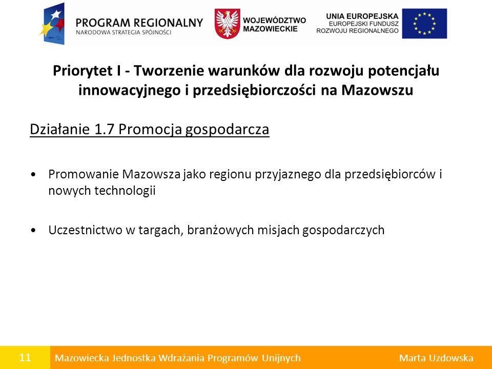 11 Mazowiecka Jednostka Wdrażania Programów UnijnychMarta Uzdowska Priorytet I - Tworzenie warunków dla rozwoju potencjału innowacyjnego i przedsiębio