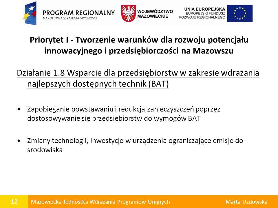 12 Mazowiecka Jednostka Wdrażania Programów UnijnychMarta Uzdowska Priorytet I - Tworzenie warunków dla rozwoju potencjału innowacyjnego i przedsiębio