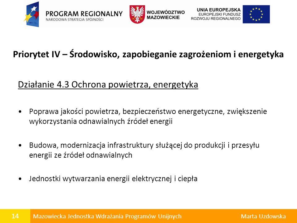 14 Mazowiecka Jednostka Wdrażania Programów UnijnychMarta Uzdowska Priorytet IV – Środowisko, zapobieganie zagrożeniom i energetyka Działanie 4.3 Ochr