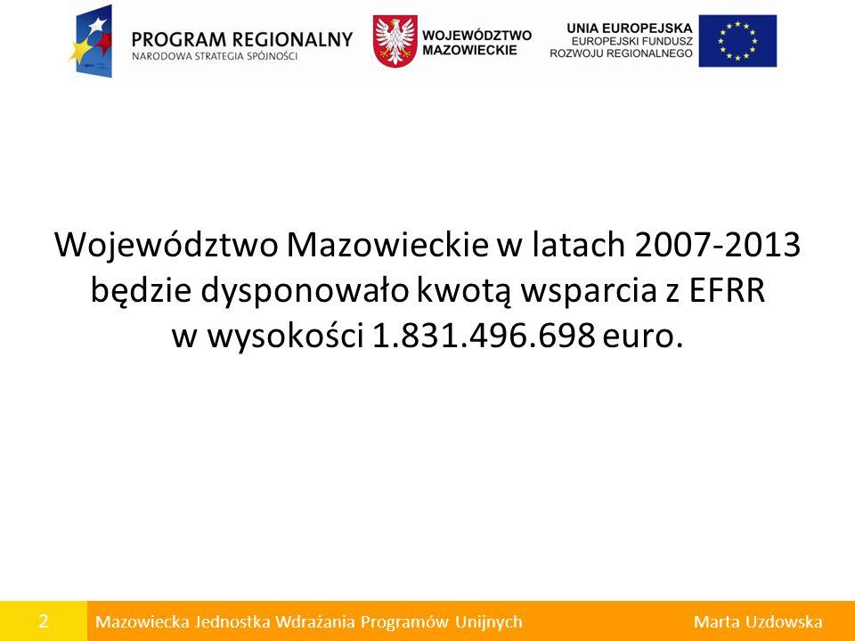 2 Mazowiecka Jednostka Wdrażania Programów UnijnychMarta Uzdowska Województwo Mazowieckie w latach 2007-2013 będzie dysponowało kwotą wsparcia z EFRR