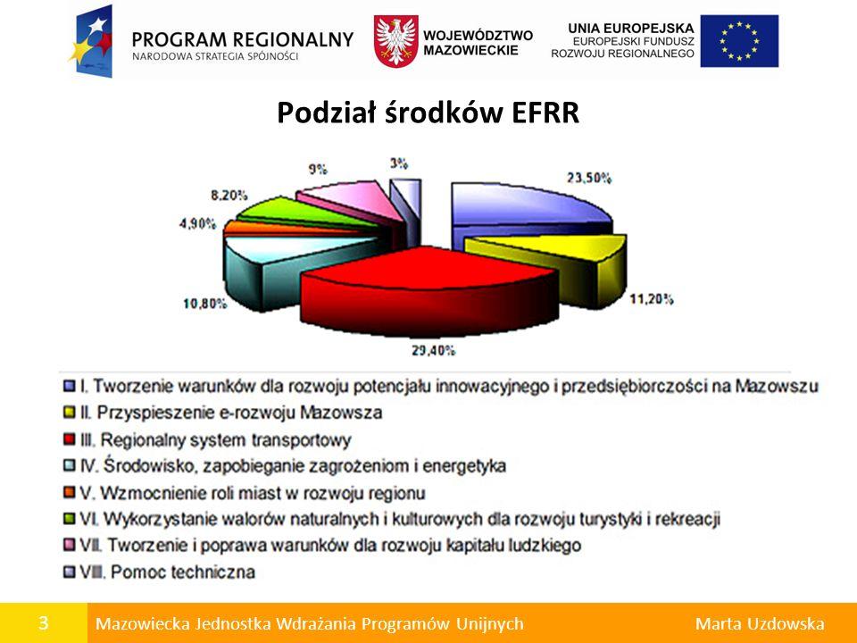 3 Mazowiecka Jednostka Wdrażania Programów UnijnychMarta Uzdowska Podział środków EFRR
