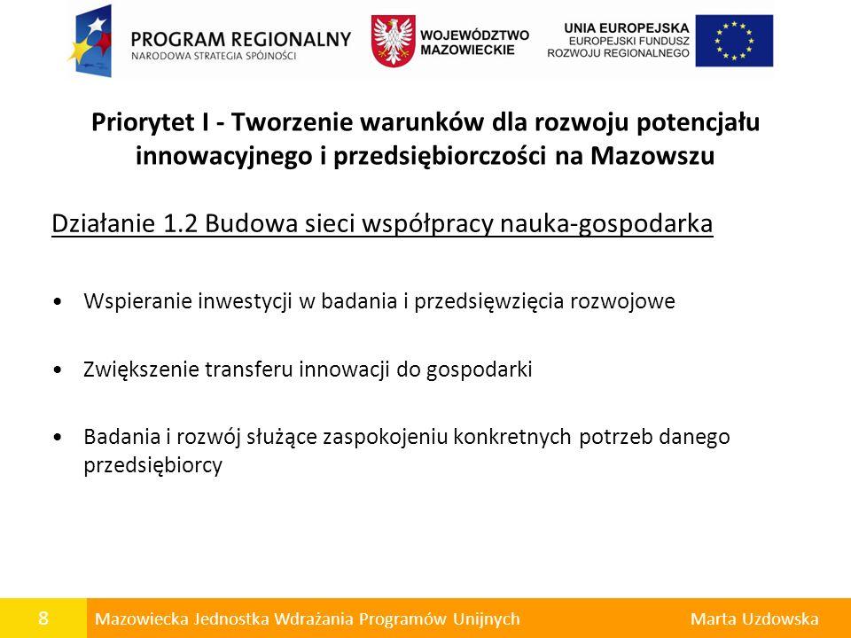 8 Mazowiecka Jednostka Wdrażania Programów UnijnychMarta Uzdowska Priorytet I - Tworzenie warunków dla rozwoju potencjału innowacyjnego i przedsiębior
