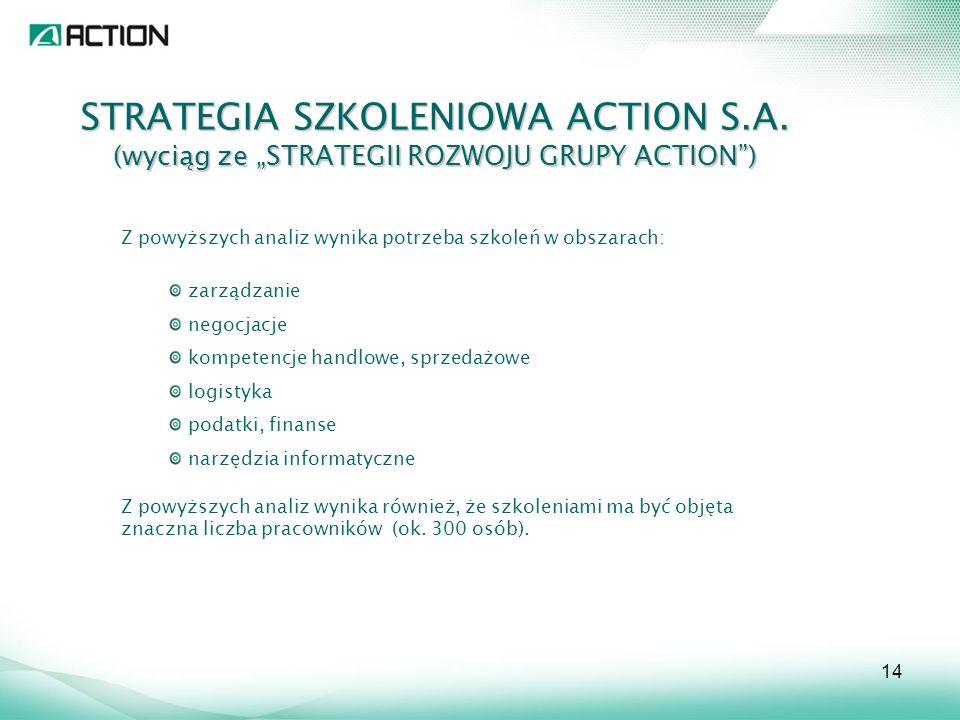 STRATEGIA SZKOLENIOWA ACTION S.A.