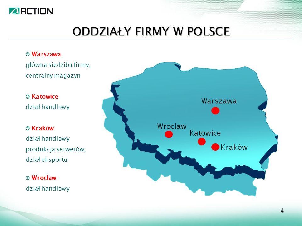 Główna siedziba znajduje się w Zamieniu pod Warszawą Obecnie powierzchnia biurowa wynosi 6000 m ² ACTION SA zatrudnia ponad 600 osób CENTRALA FIRMY I ZATRUDNIENIE 5