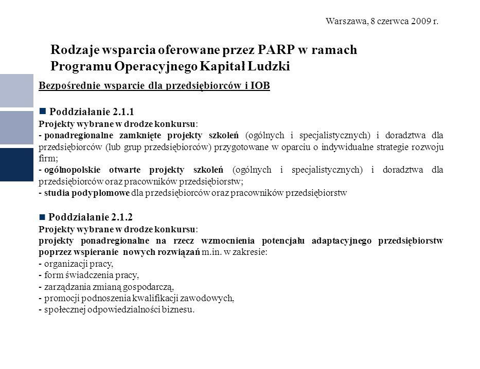 Warszawa, 8 czerwca 2009 r. Rodzaje wsparcia oferowane przez PARP w ramach Programu Operacyjnego Kapitał Ludzki Bezpośrednie wsparcie dla przedsiębior