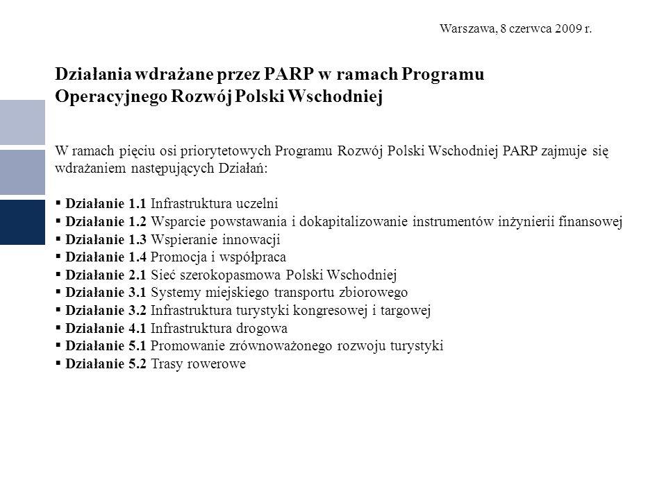 Warszawa, 8 czerwca 2009 r. Działania wdrażane przez PARP w ramach Programu Operacyjnego Rozwój Polski Wschodniej W ramach pięciu osi priorytetowych P