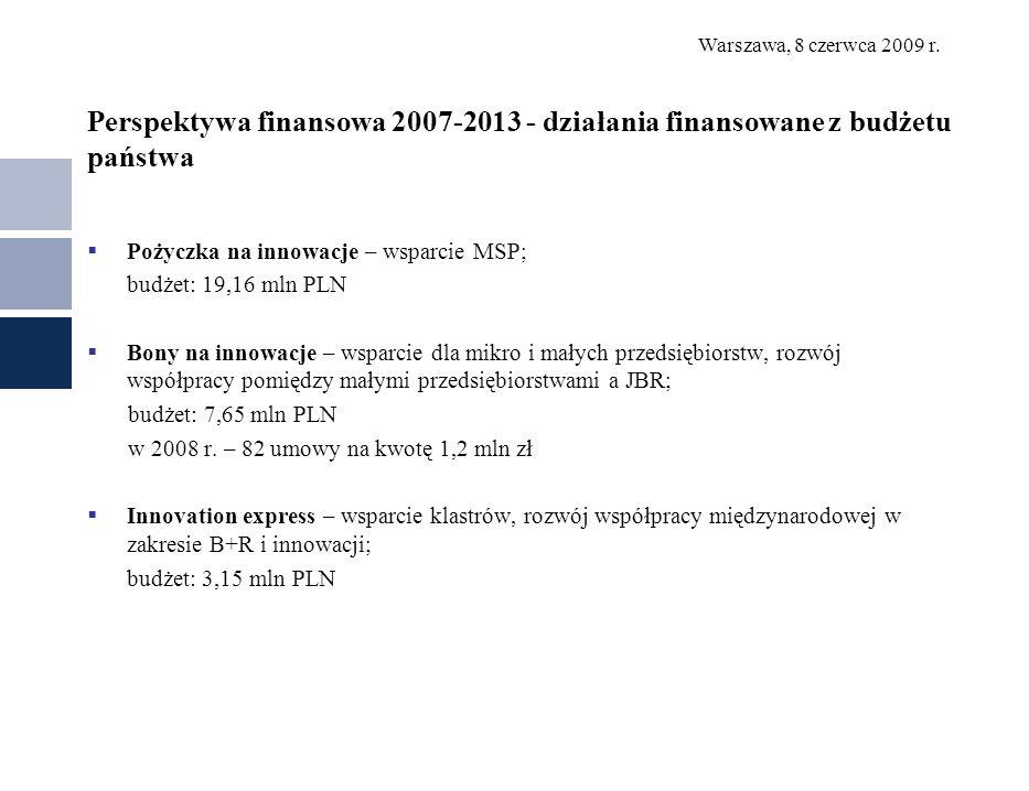 Warszawa, 8 czerwca 2009 r. Perspektywa finansowa 2007-2013 - działania finansowane z budżetu państwa Pożyczka na innowacje – wsparcie MSP; budżet: 19