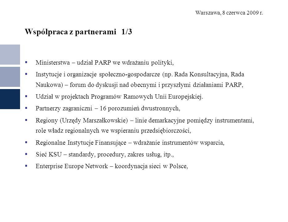 Warszawa, 8 czerwca 2009 r. Współpraca z partnerami 1/3 Ministerstwa – udział PARP we wdrażaniu polityki, Instytucje i organizacje społeczno-gospodarc