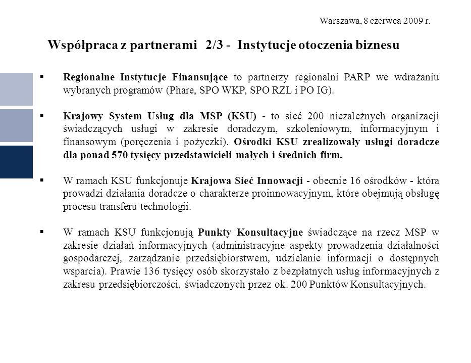 Warszawa, 8 czerwca 2009 r. Regionalne Instytucje Finansujące to partnerzy regionalni PARP we wdrażaniu wybranych programów (Phare, SPO WKP, SPO RZL i