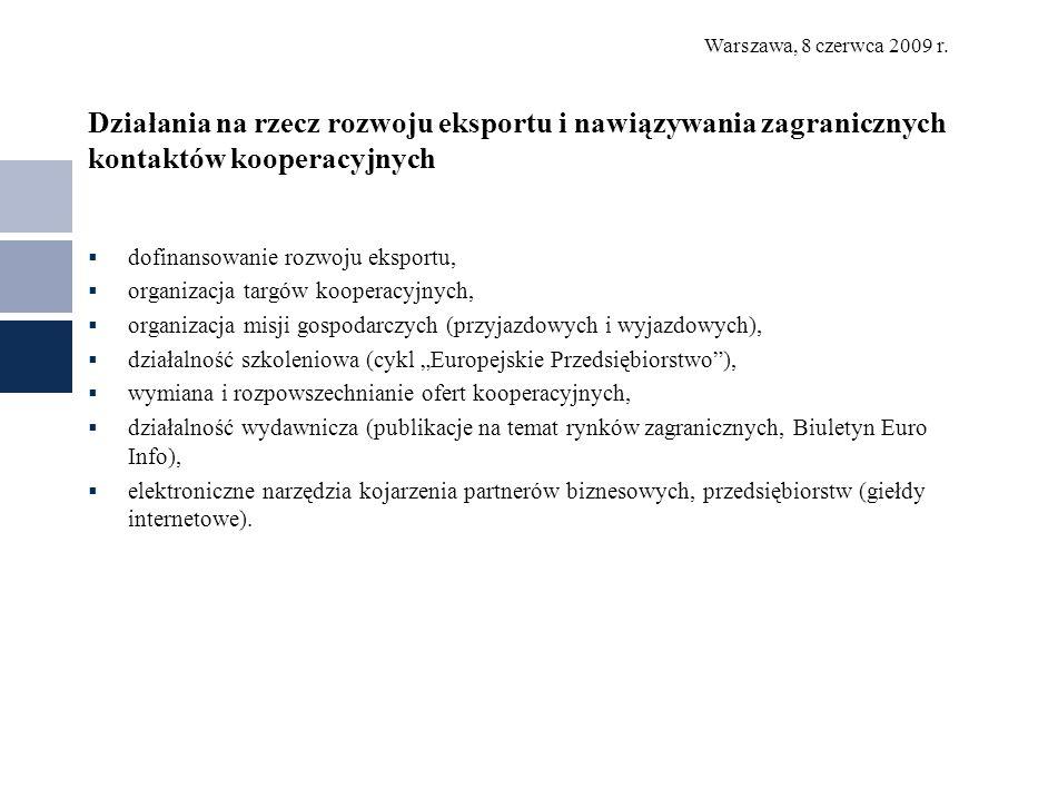 Warszawa, 8 czerwca 2009 r. Działania na rzecz rozwoju eksportu i nawiązywania zagranicznych kontaktów kooperacyjnych dofinansowanie rozwoju eksportu,