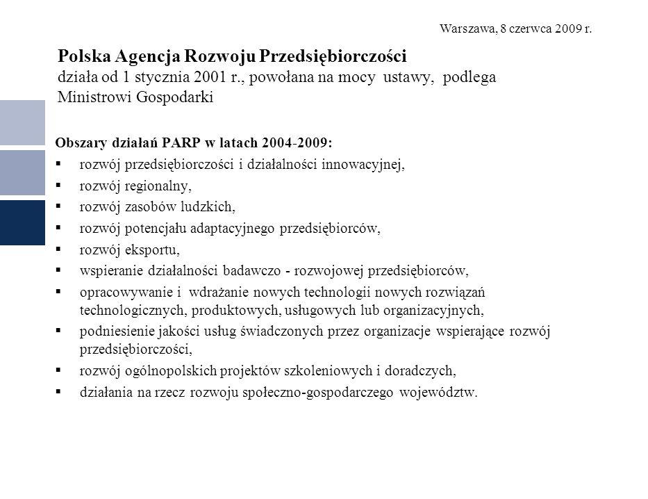 Warszawa, 8 czerwca 2009 r. Polska Agencja Rozwoju Przedsiębiorczości działa od 1 stycznia 2001 r., powołana na mocy ustawy, podlega Ministrowi Gospod