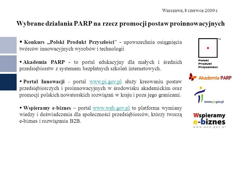 Warszawa, 8 czerwca 2009 r. Wybrane działania PARP na rzecz promocji postaw proinnowacyjnych Konkurs Polski Produkt Przyszłości - upowszechnia osiągni