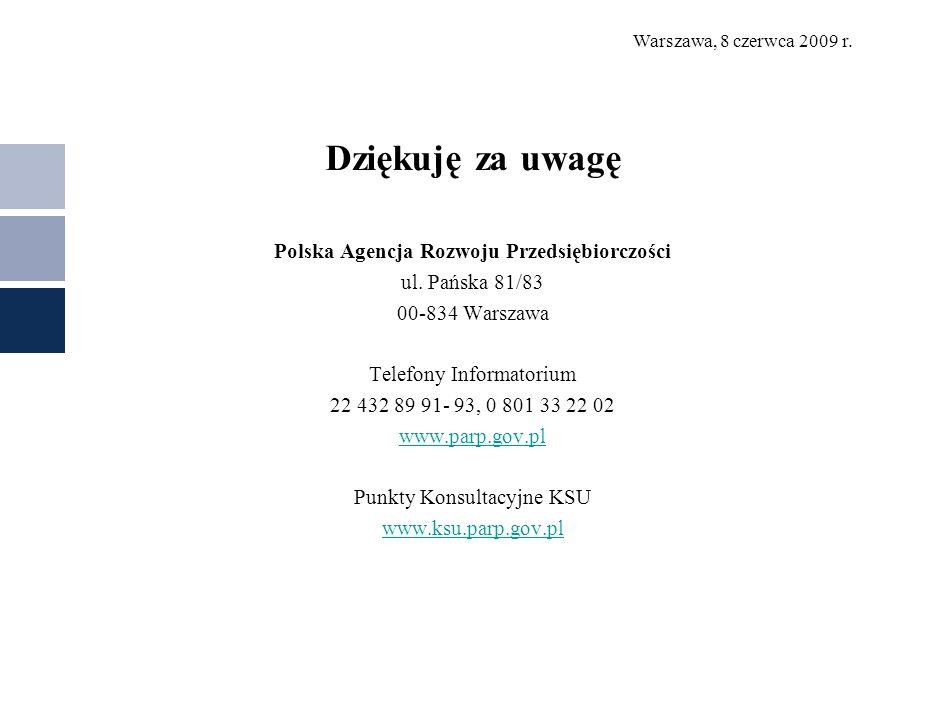 Warszawa, 8 czerwca 2009 r. Dziękuję za uwagę Polska Agencja Rozwoju Przedsiębiorczości ul. Pańska 81/83 00-834 Warszawa Telefony Informatorium 22 432