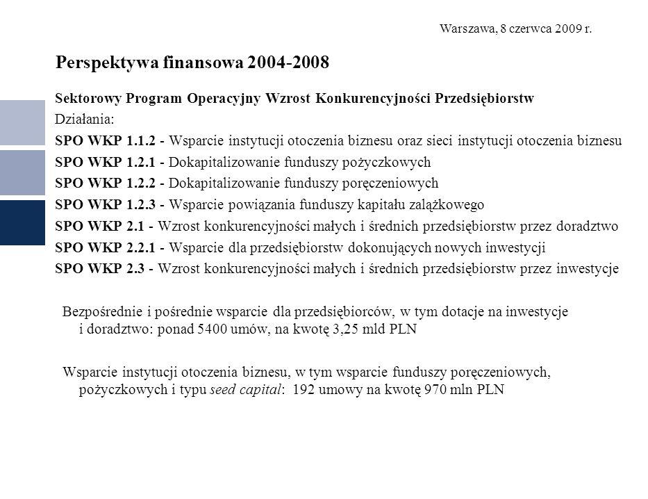 Warszawa, 8 czerwca 2009 r. Perspektywa finansowa 2004-2008 Sektorowy Program Operacyjny Wzrost Konkurencyjności Przedsiębiorstw Działania: SPO WKP 1.