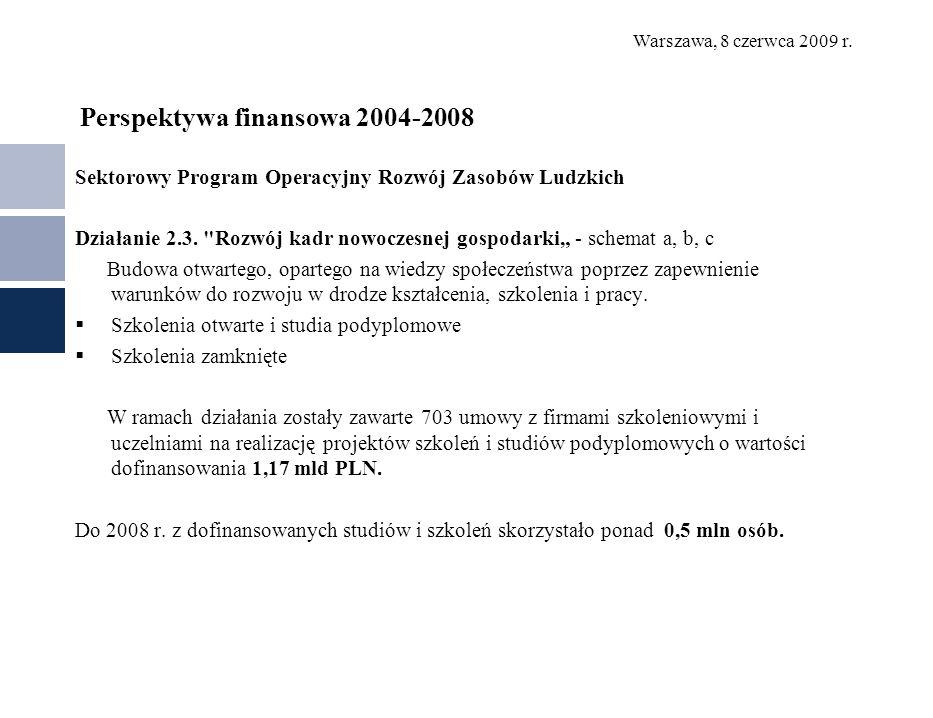 Warszawa, 8 czerwca 2009 r. Perspektywa finansowa 2004-2008 Sektorowy Program Operacyjny Rozwój Zasobów Ludzkich Działanie 2.3.