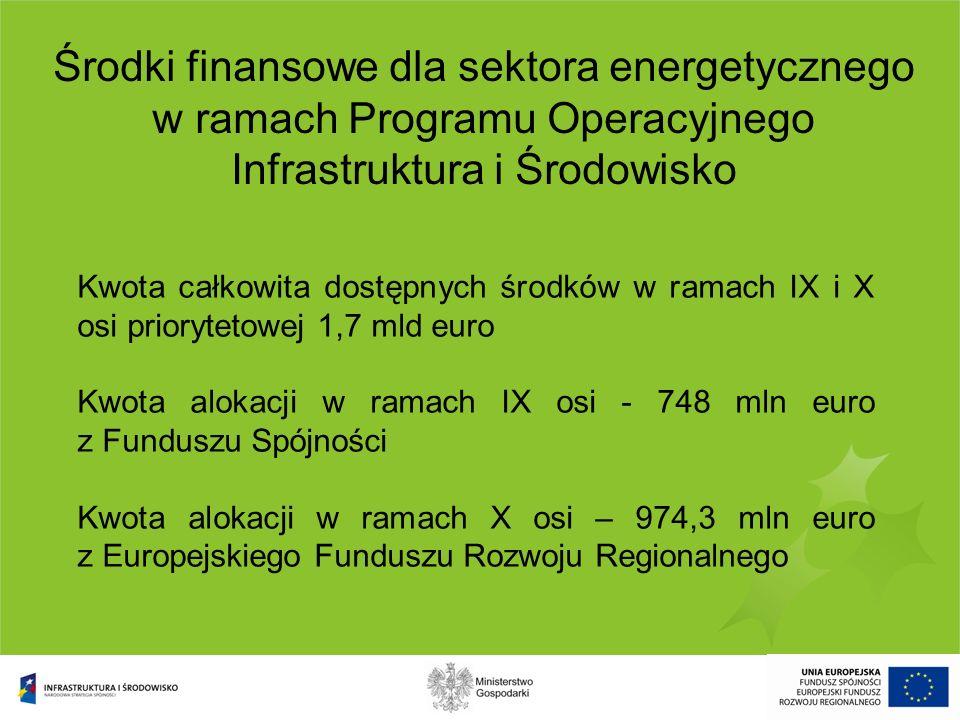 IX Oś priorytetowa - Infrastruktura energetyczna przyjazna środowisku i efektywność energetyczna (FS) 9.1Wysokosprawne wytwarzanie energii 9.2Efektywna dystrybucja energii 9.3Termomodernizacja obiektów użyteczności publicznej 9.4Wytwarzanie energii ze źródeł odnawialnych 9.5Wytwarzanie biopaliw ze źródeł odnawialnych 9.6Sieci ułatwiające odbiór energii ze źródeł odnawialnych