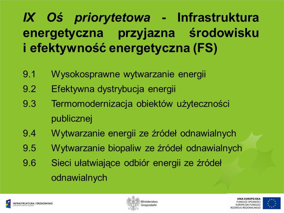X Oś priorytetowa - Bezpieczeństwo energetyczne, w tym dywersyfikacja źródeł energii (EFRR) 10.1Rozwój systemów przesyłowych energii elektrycznej, gazu ziemnego i ropy naftowej oraz budowa i przebudowa magazynów gazów ziemnego 10.2Budowa systemów dystrybucji gazu ziemnego na terenach niezgazyfikowanych i modernizacja istniejących sieci dystrybucji 10.3Rozwój przemysłu dla odnawialnych źródeł energii (OZE)