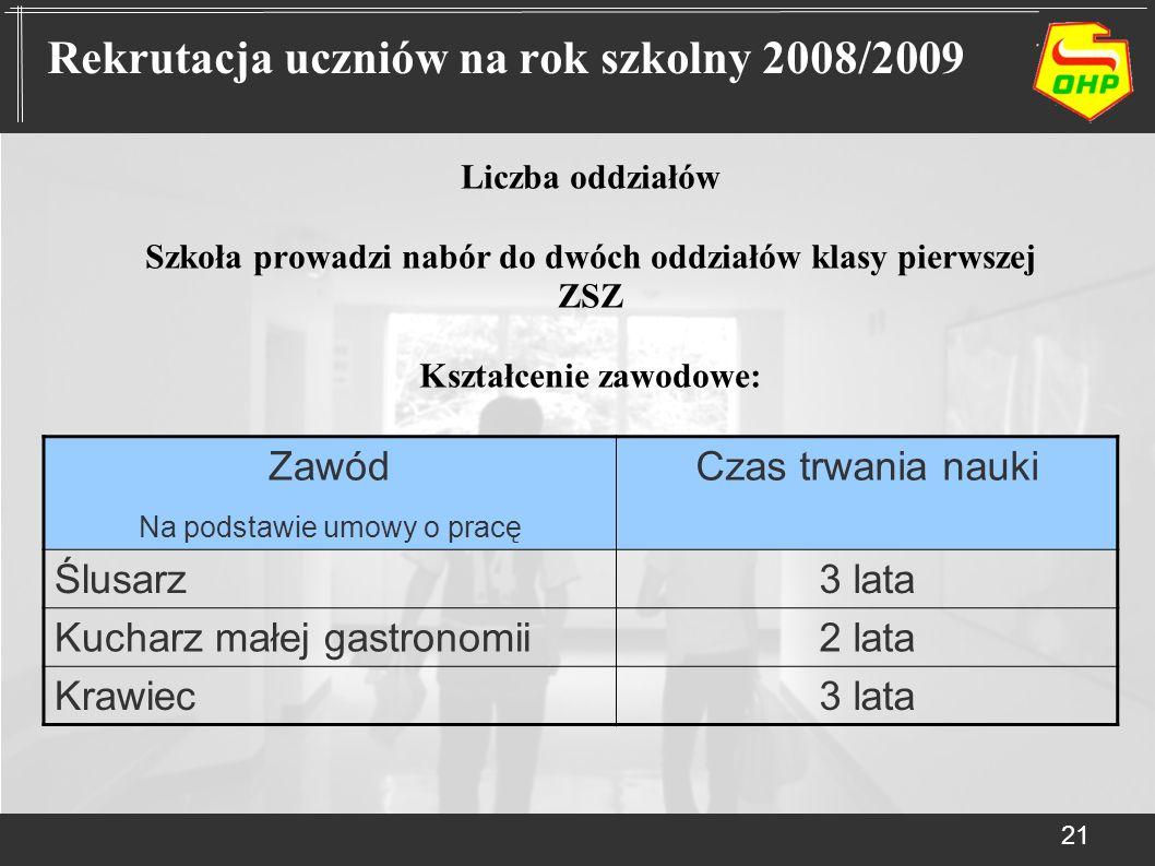 Liczba oddziałów Szkoła prowadzi nabór do dwóch oddziałów klasy pierwszej ZSZ Kształcenie zawodowe: 21 Rekrutacja uczniów na rok szkolny 2008/2009 Zaw