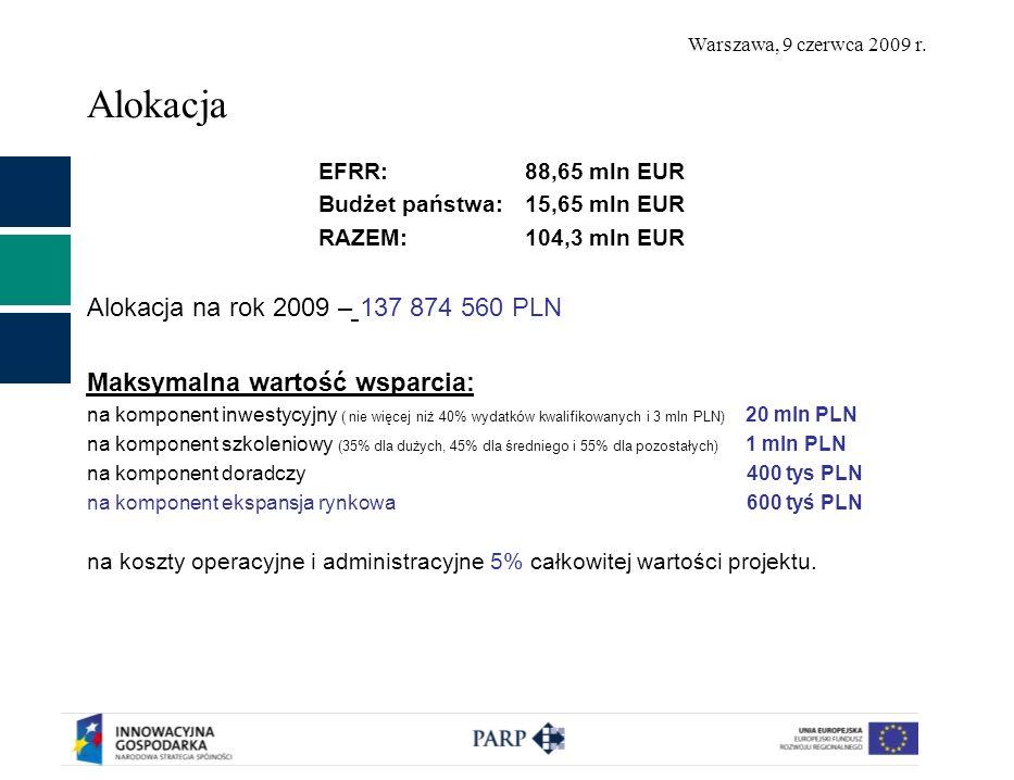 Warszawa, 9 czerwca 2009 r. Alokacja EFRR:88,65 mln EUR Budżet państwa:15,65 mln EUR RAZEM:104,3 mln EUR Alokacja na rok 2009 – 137 874 560 PLN Maksym