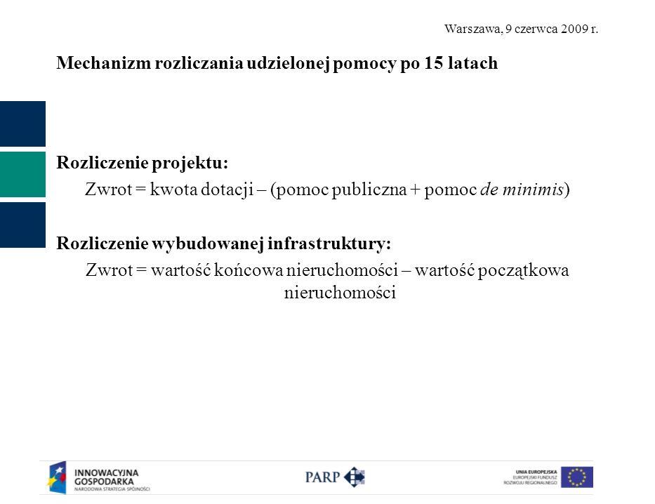 Warszawa, 9 czerwca 2009 r. Mechanizm rozliczania udzielonej pomocy po 15 latach Rozliczenie projektu: Zwrot = kwota dotacji – (pomoc publiczna + pomo