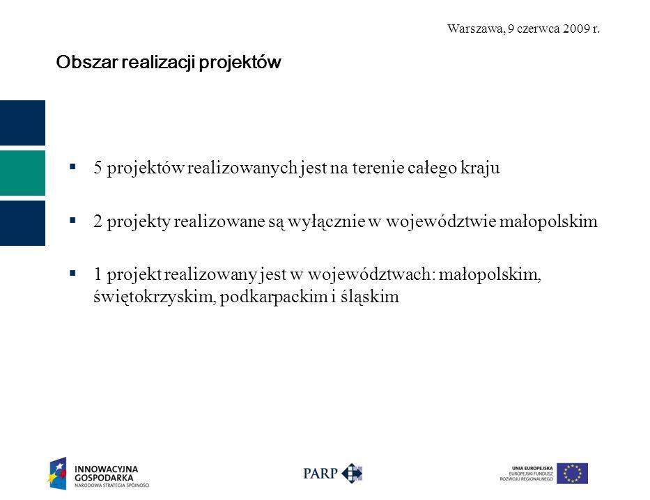 Warszawa, 9 czerwca 2009 r. Obszar realizacji projektów