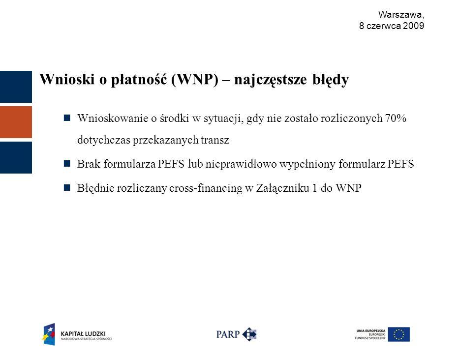 Warszawa, 8 czerwca 2009 Wnioski o płatność (WNP) – najczęstsze błędy Wnioskowanie o środki w sytuacji, gdy nie zostało rozliczonych 70% dotychczas przekazanych transz Brak formularza PEFS lub nieprawidłowo wypełniony formularz PEFS Błędnie rozliczany cross-financing w Załączniku 1 do WNP