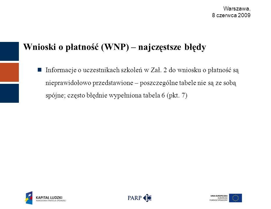 Warszawa, 8 czerwca 2009 Wnioski o płatność (WNP) – najczęstsze błędy Informacje o uczestnikach szkoleń w Zał.