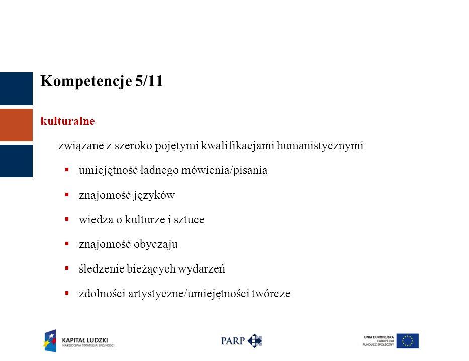 Kompetencje 5/11 kulturalne związane z szeroko pojętymi kwalifikacjami humanistycznymi umiejętność ładnego mówienia/pisania znajomość języków wiedza o kulturze i sztuce znajomość obyczaju śledzenie bieżących wydarzeń zdolności artystyczne/umiejętności twórcze