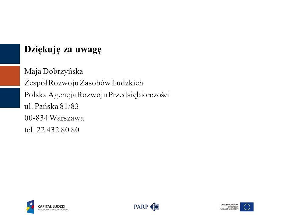 Dziękuję za uwagę Maja Dobrzyńska Zespół Rozwoju Zasobów Ludzkich Polska Agencja Rozwoju Przedsiębiorczości ul.