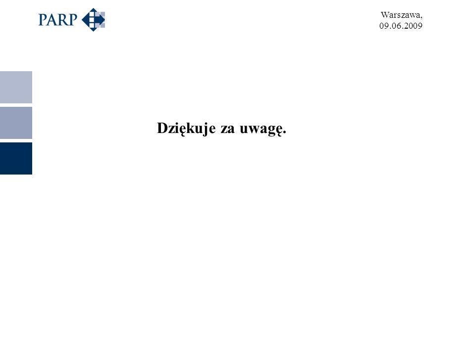 Warszawa, 09.06.2009 Dziękuje za uwagę.