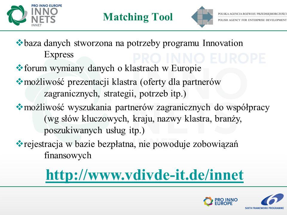 Matching Tool rejestracja w Matching tool nie jest równoznaczna ze złożeniem wniosku o wsparcie w bazie rejestrują się głównie klastry z obszarów geograficznie związanych z partnerami projektu INNET wsparcie PARP udzielane będzie klastrom polskim spełniającym wymogi INNET i Innovation Express http://www.vdivde-it.de/innet
