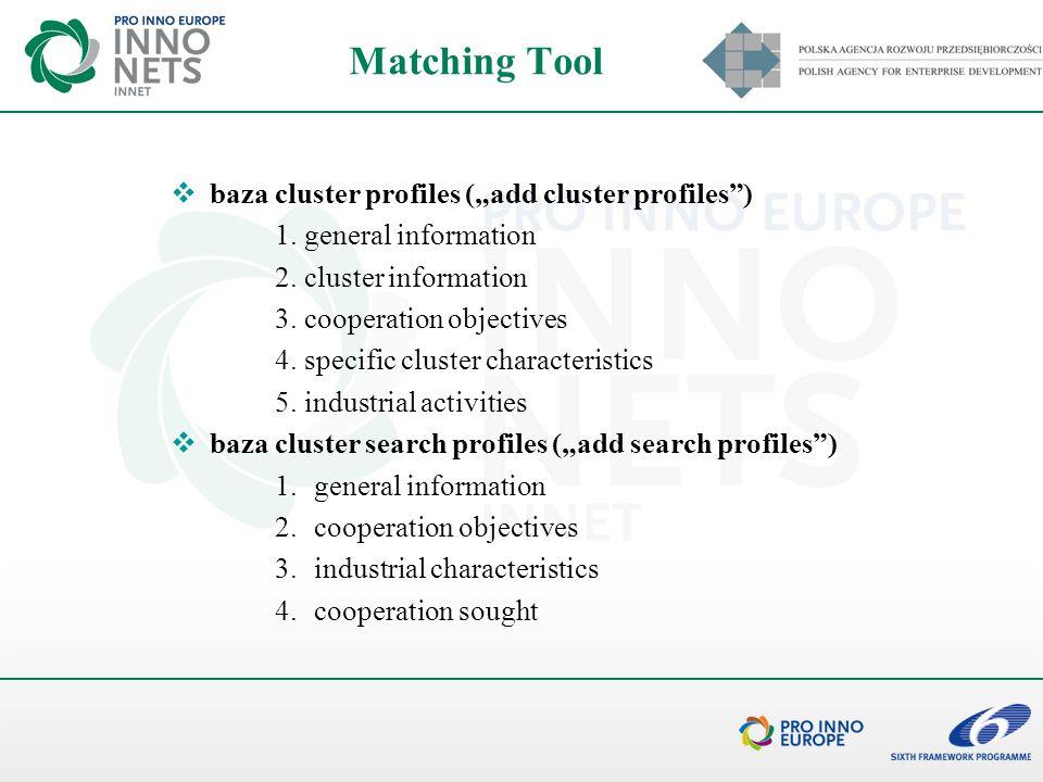 baza cluster profiles (add cluster profiles) 1. general information 2. cluster information 3. cooperation objectives 4. specific cluster characteristi