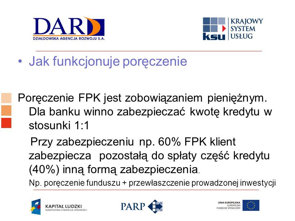 Logo ośrodka KSU Jak funkcjonuje poręczenie Poręczenie FPK jest zobowiązaniem pieniężnym. Dla banku winno zabezpieczać kwotę kredytu w stosunki 1:1 Pr