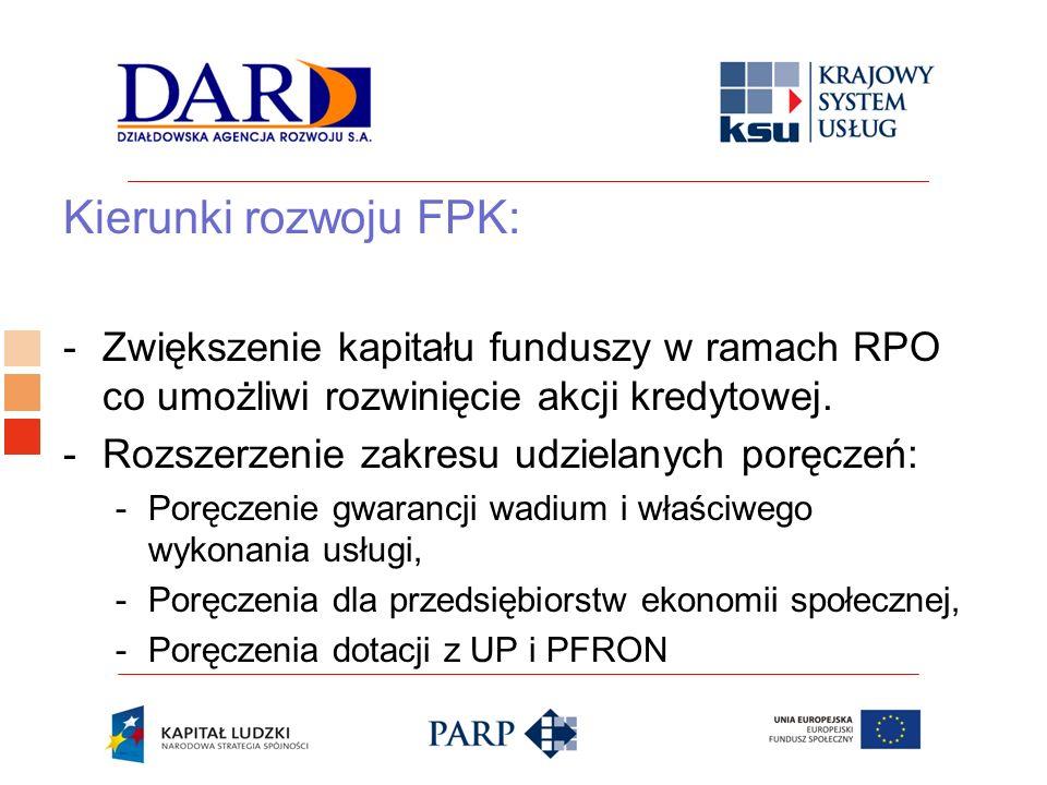 Logo ośrodka KSU Kierunki rozwoju FPK: -Zwiększenie kapitału funduszy w ramach RPO co umożliwi rozwinięcie akcji kredytowej. -Rozszerzenie zakresu udz