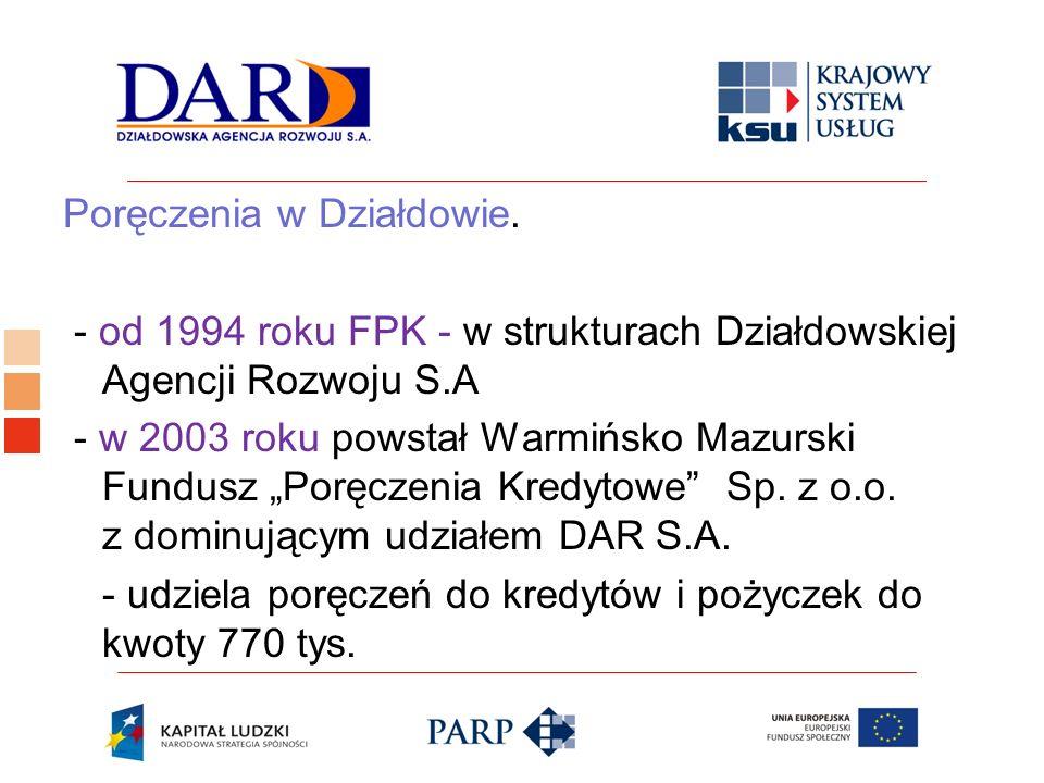 Logo ośrodka KSU Poręczenia w Działdowie. - od 1994 roku FPK - w strukturach Działdowskiej Agencji Rozwoju S.A - w 2003 roku powstał Warmińsko Mazursk