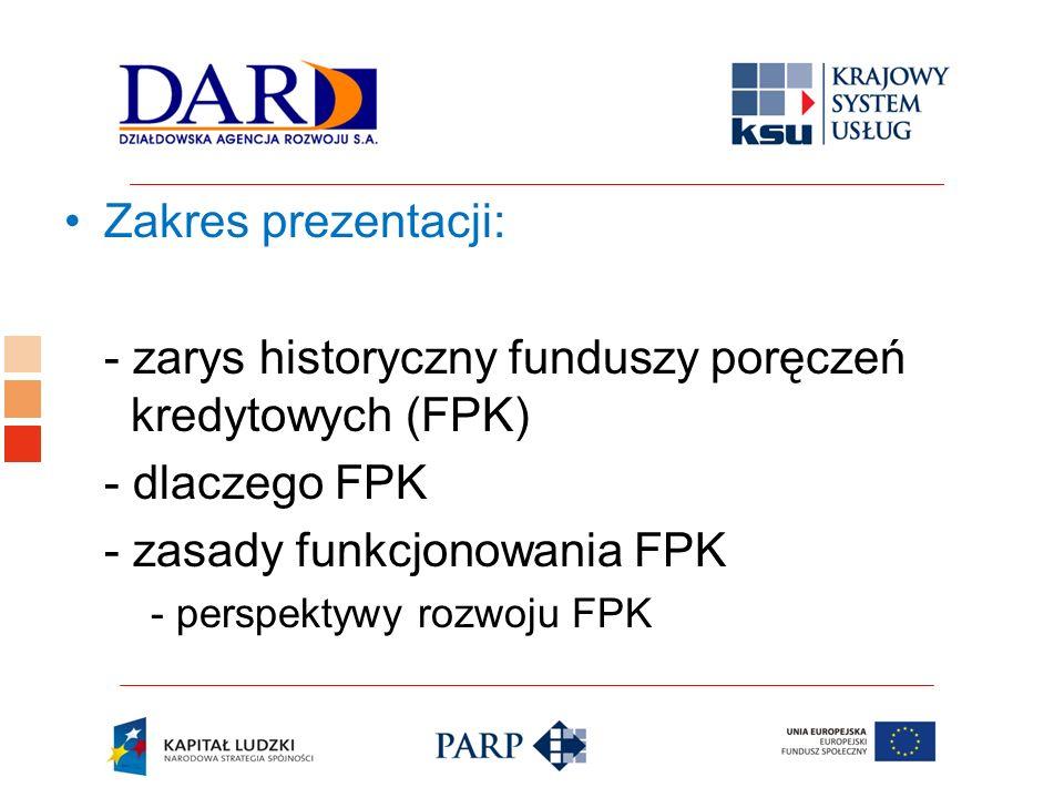 Logo ośrodka KSU Zakres prezentacji: - zarys historyczny funduszy poręczeń kredytowych (FPK) - dlaczego FPK - zasady funkcjonowania FPK - perspektywy
