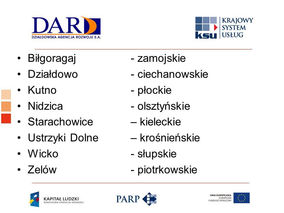 Logo ośrodka KSU 1995 rok -Powstały ośrodki w Białymstoku i Lublinie o kapitale od 6-7 mln.
