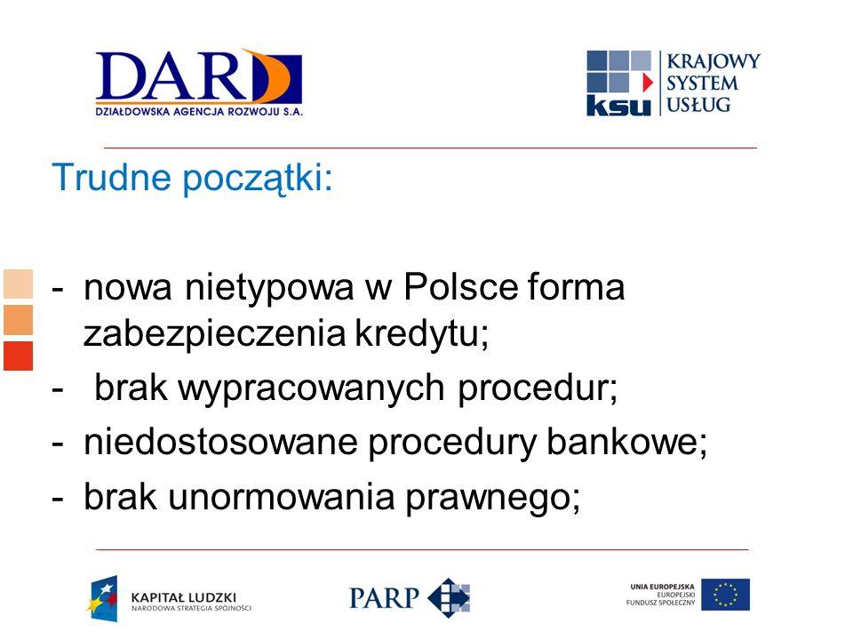 Logo ośrodka KSU Trudne początki: -nowa nietypowa w Polsce forma zabezpieczenia kredytu; - brak wypracowanych procedur; -niedostosowane procedury bank