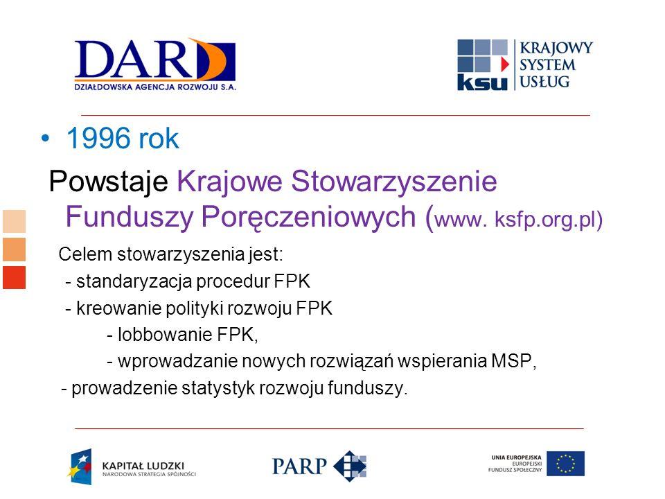 Logo ośrodka KSU 1996 rok Powstaje Krajowe Stowarzyszenie Funduszy Poręczeniowych ( www. ksfp.org.pl) Celem stowarzyszenia jest: - standaryzacja proce