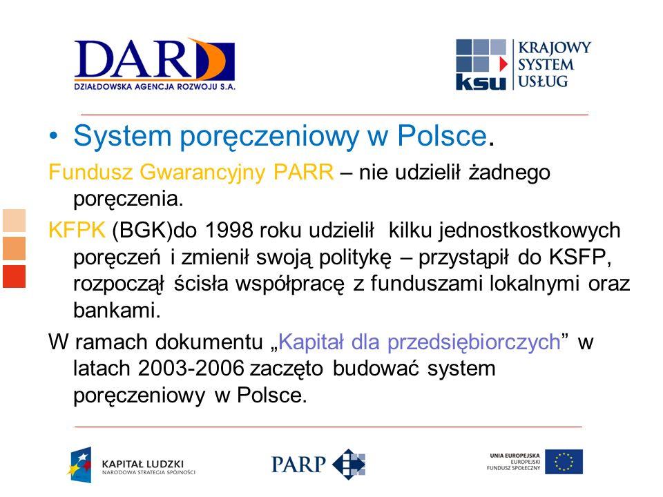 Logo ośrodka KSU System poręczeniowy w Polsce. Fundusz Gwarancyjny PARR – nie udzielił żadnego poręczenia. KFPK (BGK)do 1998 roku udzielił kilku jedno