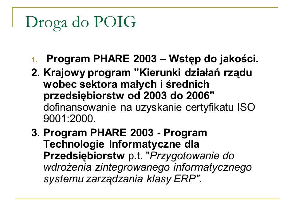 Droga do POIG 1. Program PHARE 2003 – Wstęp do jakości. 2. Krajowy program