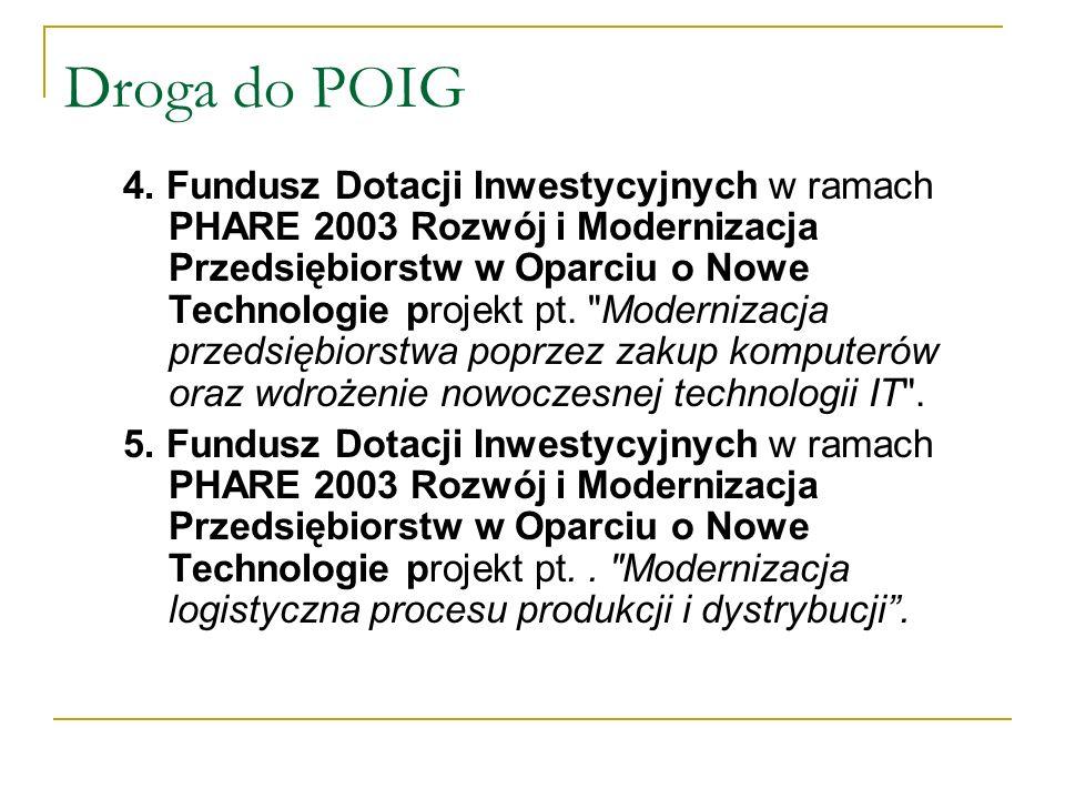 Droga do POIG 4. Fundusz Dotacji Inwestycyjnych w ramach PHARE 2003 Rozwój i Modernizacja Przedsiębiorstw w Oparciu o Nowe Technologie projekt pt.
