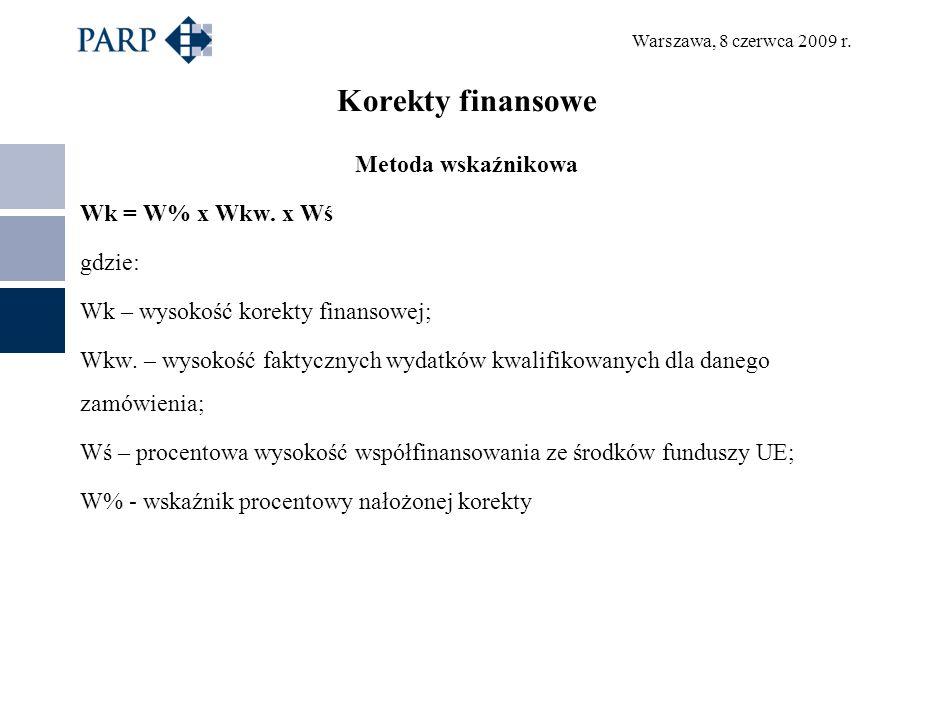 Warszawa, 8 czerwca 2009 r. Korekty finansowe Metoda wskaźnikowa Wk = W% x Wkw.