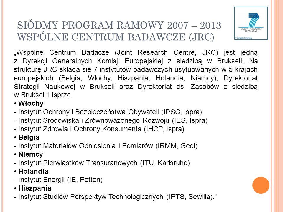SIÓDMY PROGRAM RAMOWY 2007 – 2013 WSPÓLNE CENTRUM BADAWCZE (JRC) Wspólne Centrum Badacze (Joint Research Centre, JRC) jest jedną z Dyrekcji Generalnych Komisji Europejskiej z siedzibą w Brukseli.