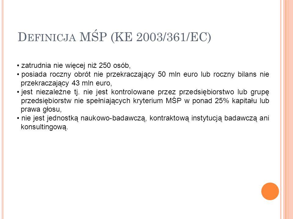 D EFINICJA MŚP (KE 2003/361/EC) zatrudnia nie więcej niż 250 osób, posiada roczny obrót nie przekraczający 50 mln euro lub roczny bilans nie przekraczający 43 mln euro, jest niezależne tj.