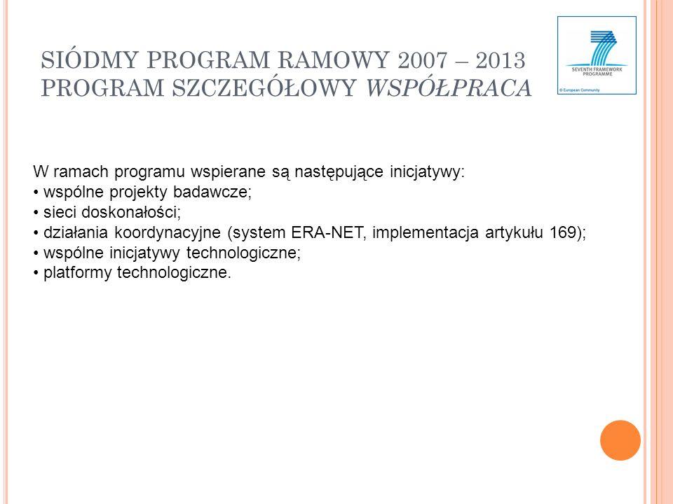 SIÓDMY PROGRAM RAMOWY 2007 – 2013 PROGRAM SZCZEGÓŁOWY WSPÓŁPRACA W ramach programu wspierane są następujące inicjatywy: wspólne projekty badawcze; sieci doskonałości; działania koordynacyjne (system ERA-NET, implementacja artykułu 169); wspólne inicjatywy technologiczne; platformy technologiczne.