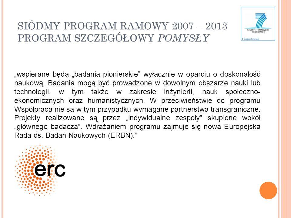 SIÓDMY PROGRAM RAMOWY 2007 – 2013 PROGRAM SZCZEGÓŁOWY POMYSŁY wspierane będą badania pionierskie wyłącznie w oparciu o doskonałość naukową.