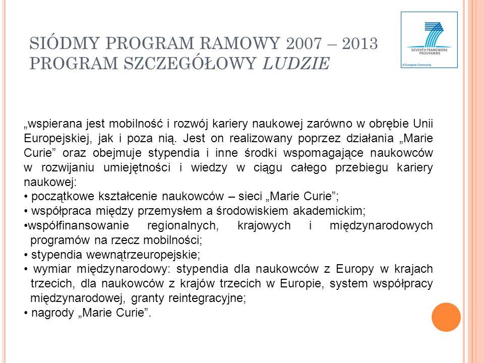 SIÓDMY PROGRAM RAMOWY 2007 – 2013 PROGRAM SZCZEGÓŁOWY LUDZIE wspierana jest mobilność i rozwój kariery naukowej zarówno w obrębie Unii Europejskiej, jak i poza nią.
