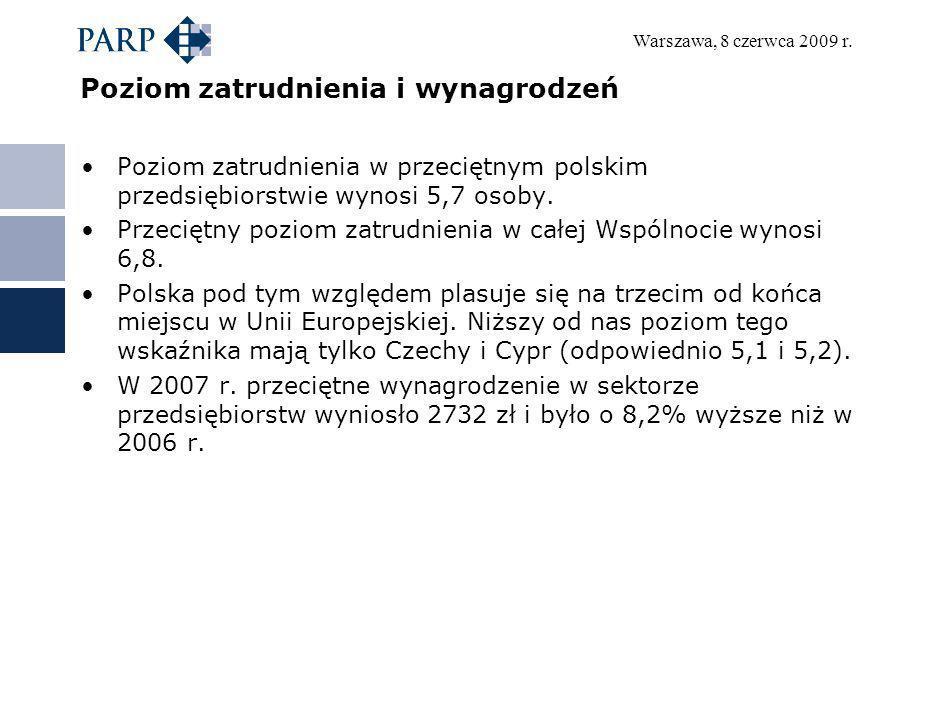 Warszawa, 8 czerwca 2009 r. Poziom zatrudnienia i wynagrodzeń Poziom zatrudnienia w przeciętnym polskim przedsiębiorstwie wynosi 5,7 osoby. Przeciętny